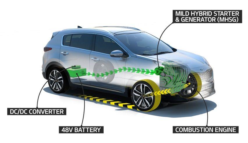 Kia predstavuje mild-hybridnú technológiu